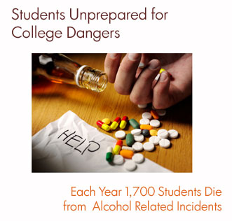 College Alcohol Use