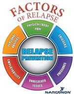 relapse factors booklet