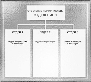 Курс перевода