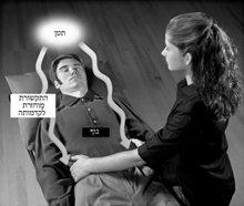 על-ידי הנחת הידיים במקומות שונים על הגוף והבאת האדם לחוש אותן, ניתן להחזיר מישהו חולה או פצוע לתקשורת טובה יותר עם הגוף.