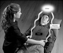 Помещая руки в различных положениях на тело больного или травмированного человека и делая так, чтобы он почувствовал их, можно добиться, чтобы у него восстановилось общение с телом.