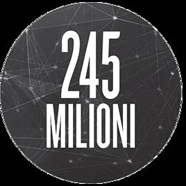 245 milioni