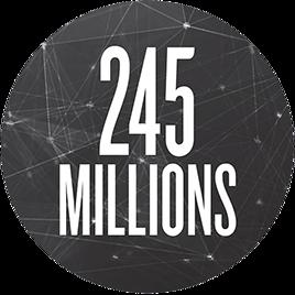 245 millions