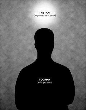 Può essere dimostrato  che una persona non è un corpo, ma un essere spirituale che in Scientology chiamiamo thetan.
