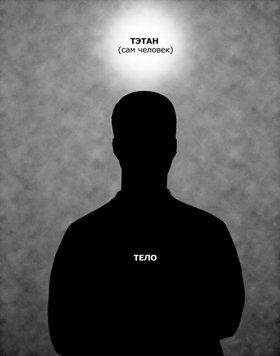 Можно продемонстрировать, что человек — это не тело. На самом деле он представляет собой духовное существо, которое в Саентологии называется «тэтан».