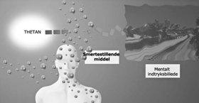 Smertestillende midler hæmmer en thetans evne til at skabe mentale indtryksbilleder.