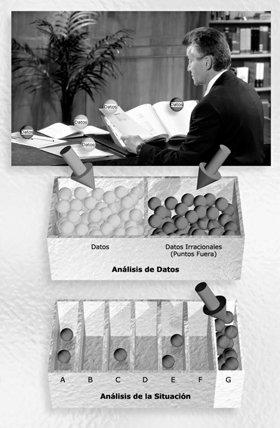 Uno obtiene un análisis de una situación analizando todos los datos que tiene y asignando los datos que son puntos fuera a áreas o puestos. El área que tenga más puntos fuera es el objetivo a corregir.