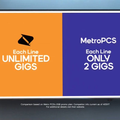 MetroPCS advertising on the A&E/Leah Remini Hate TV show