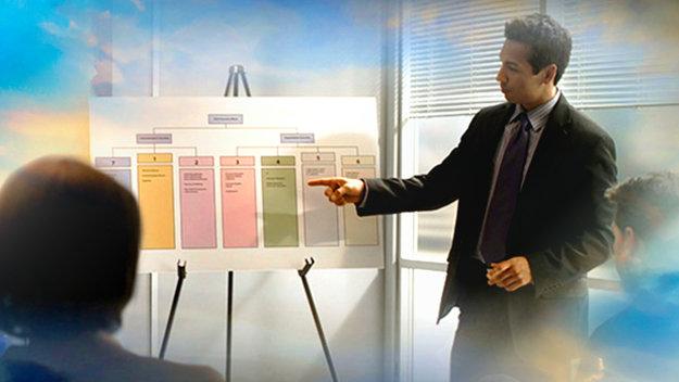 Основы организации
