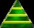 Dianetics Triangle