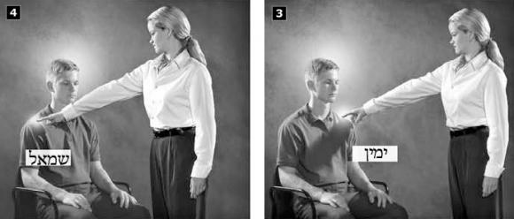 עקוב אחר ערוצי העצבים של הגוף. הנגיעה חייבת להיות מאוזנת לשני צדי הגוף, שמאל וימין.