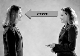 גינוני התנהגות נאותים דורשים מחזור תקשורת דו-כיווני.