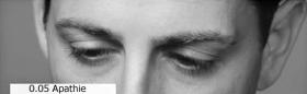 Wat een persoon doet met zijn ogen kan helpen zijn positie op de Toonschaal vast te leggen.