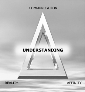 Affinity, reality and communication form the ARC triangle, with each point dependent upon the other two. These are the component parts of understanding.