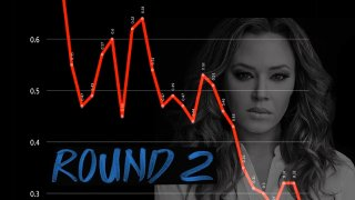 Leah Remini Hate Doesn't Sell